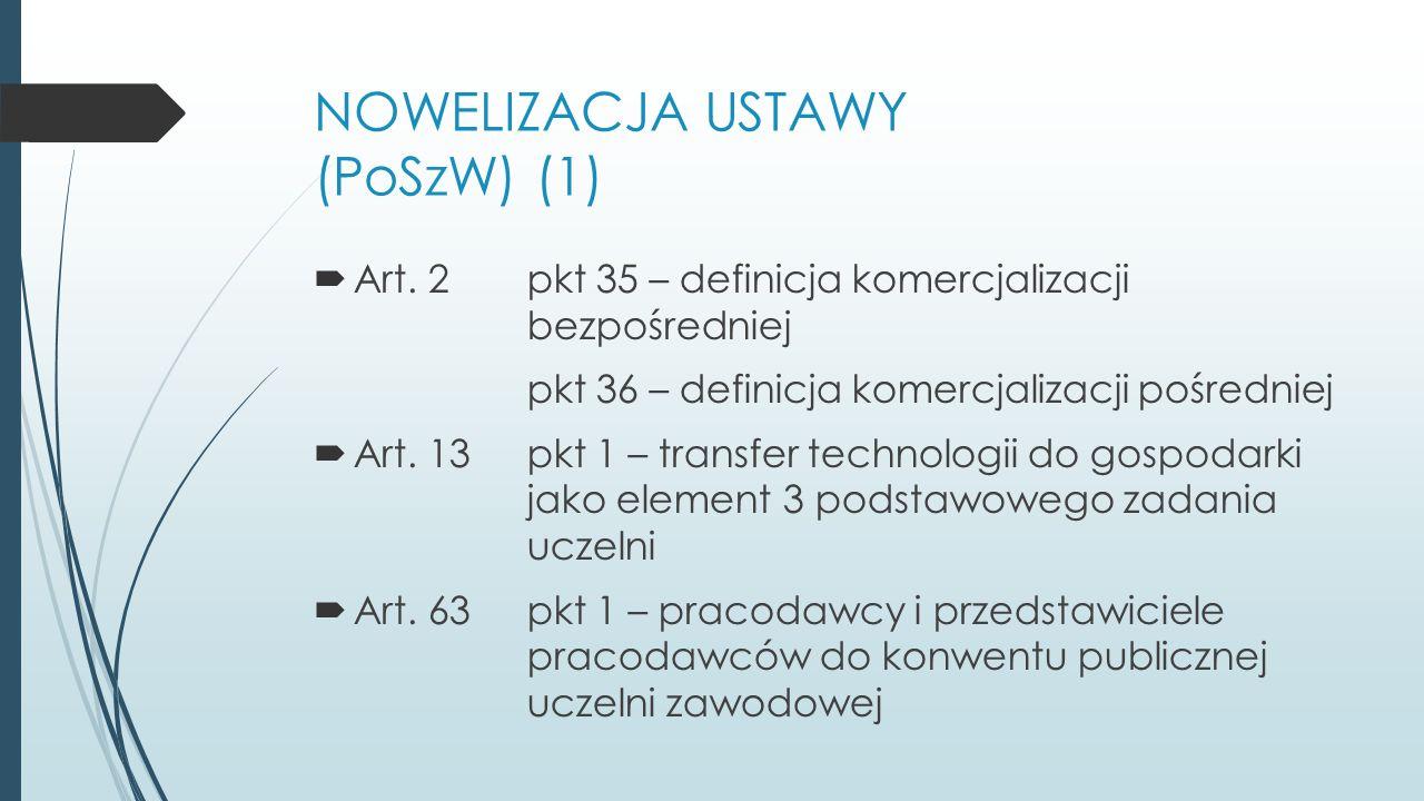NOWELIZACJA USTAWY (PoSzW) (1)