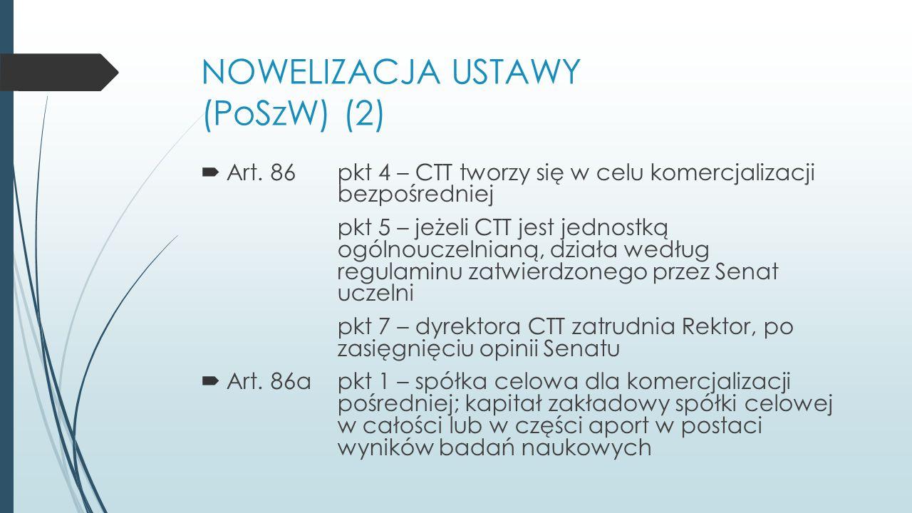 NOWELIZACJA USTAWY (PoSzW) (2)