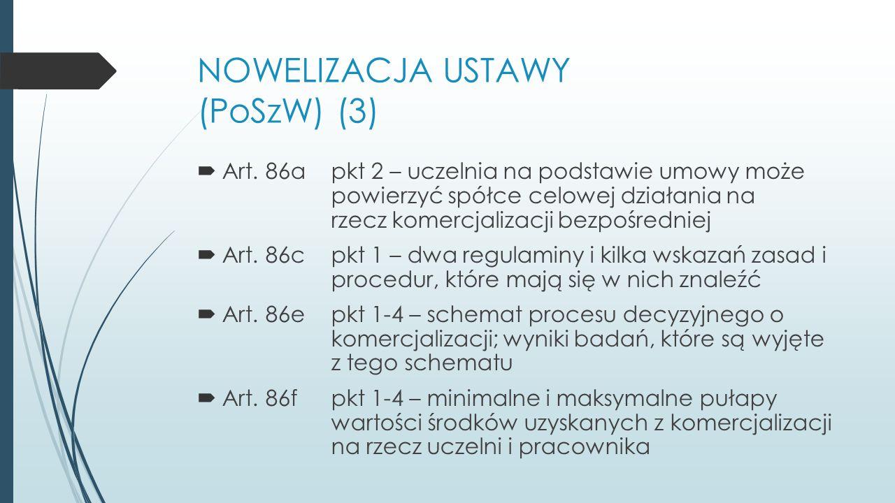 NOWELIZACJA USTAWY (PoSzW) (3)