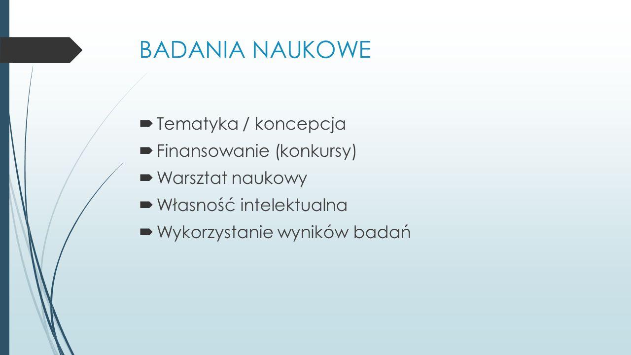 BADANIA NAUKOWE Tematyka / koncepcja Finansowanie (konkursy)