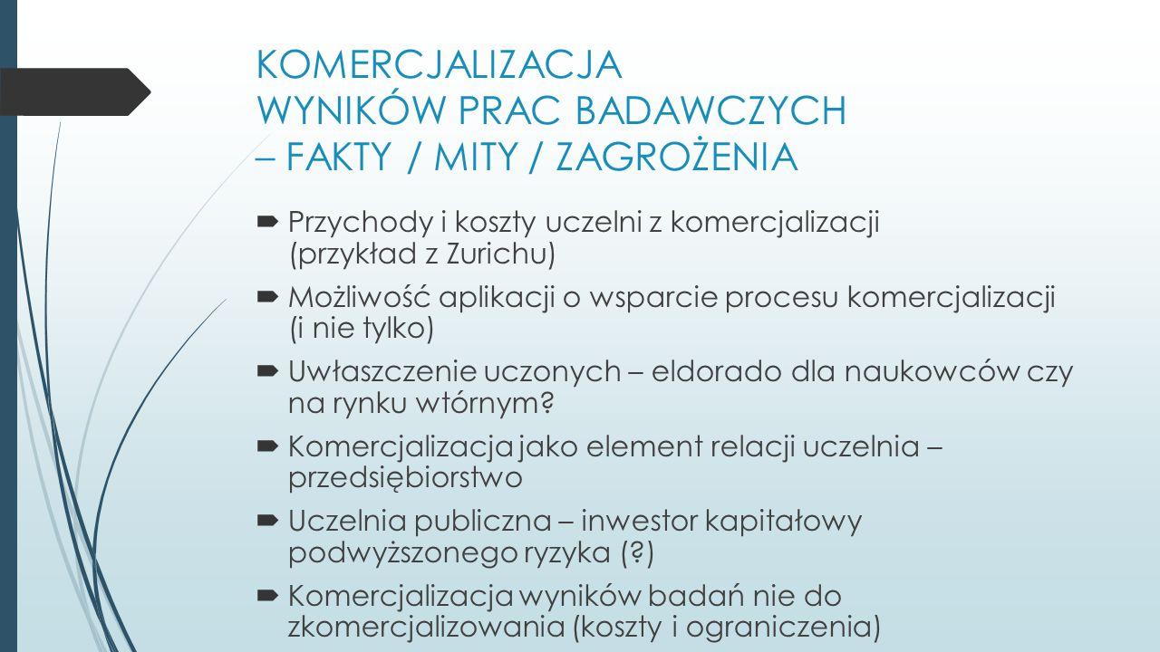 KOMERCJALIZACJA WYNIKÓW PRAC BADAWCZYCH – FAKTY / MITY / ZAGROŻENIA