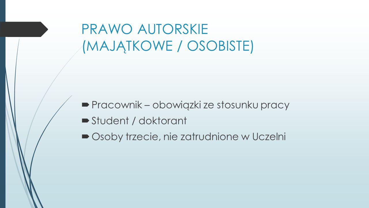 PRAWO AUTORSKIE (MAJĄTKOWE / OSOBISTE)