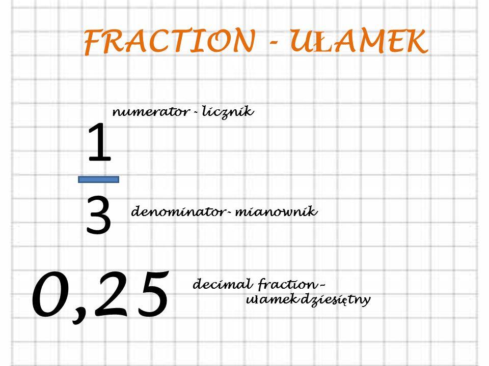 1 3 0,25 FRACTION - UŁAMEK numerator - licznik denominator- mianownik
