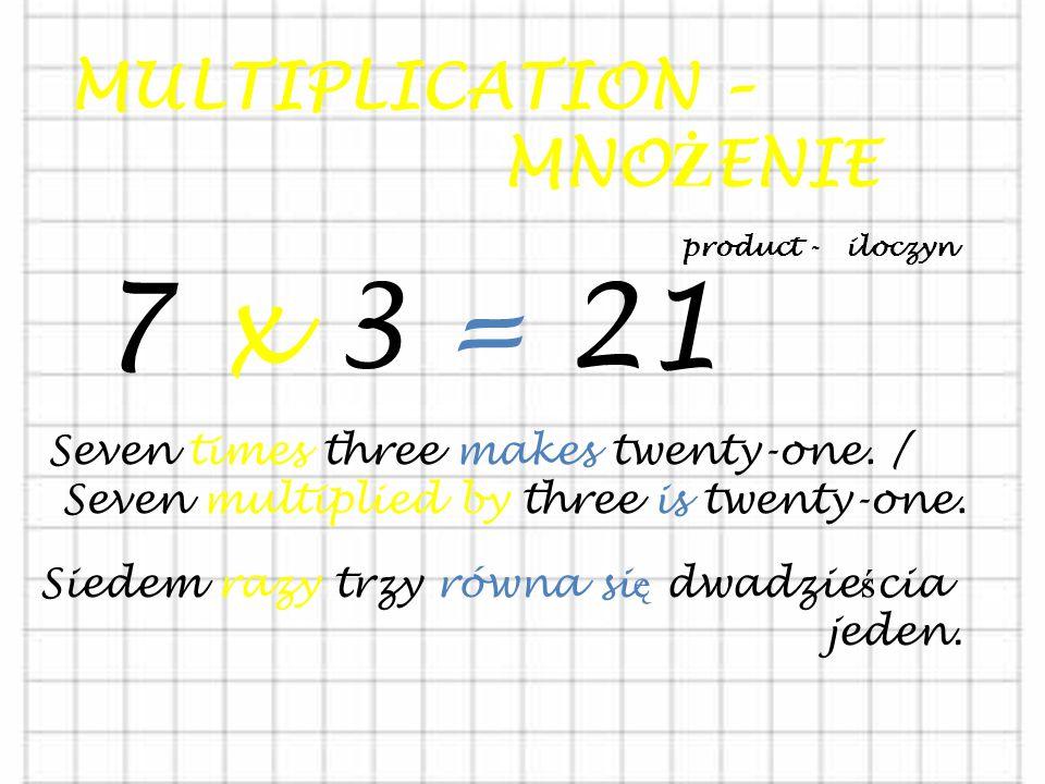 7 x 3 = 21 MULTIPLICATION – MNOŻENIE