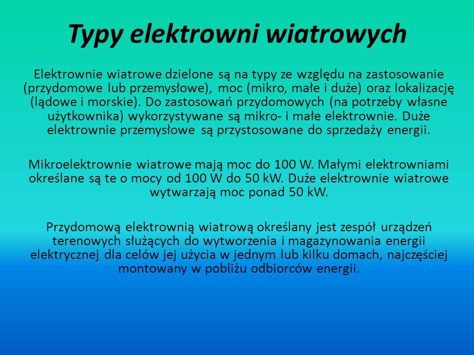 Typy elektrowni wiatrowych