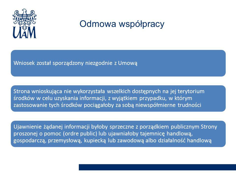 Odmowa współpracy Wniosek został sporządzony niezgodnie z Umową