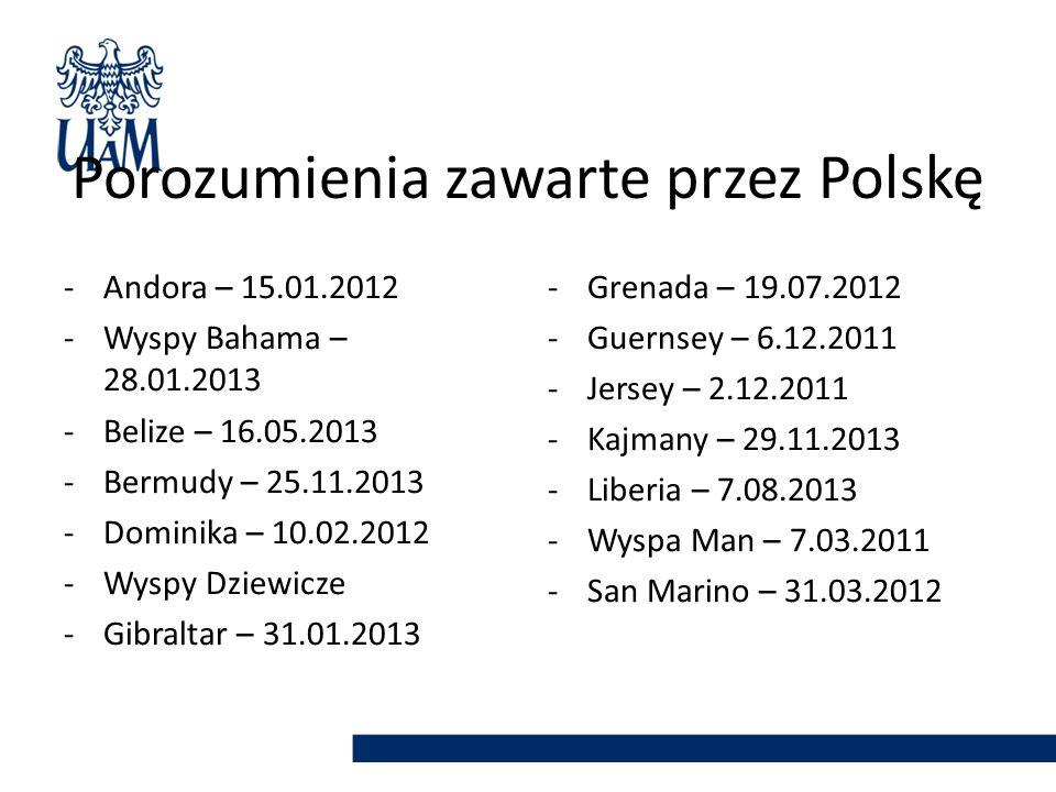 Porozumienia zawarte przez Polskę