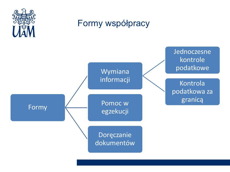 Formy współpracy Formy Wymiana informacji