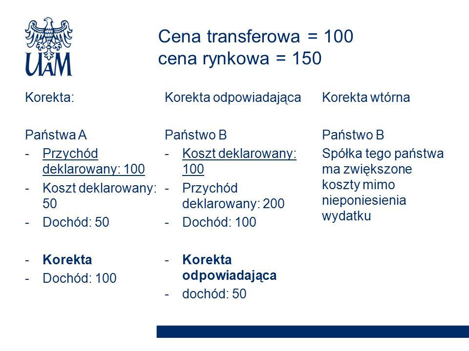 Cena transferowa = 100 cena rynkowa = 150