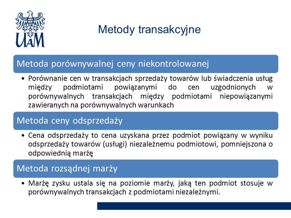 Metody transakcyjne Metoda porównywalnej ceny niekontrolowanej