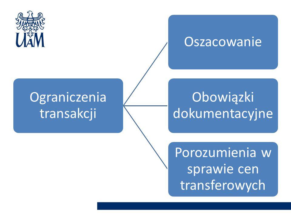 Ograniczenia transakcji Oszacowanie Obowiązki dokumentacyjne