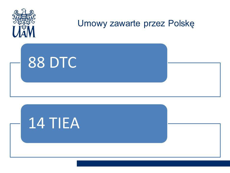 Umowy zawarte przez Polskę