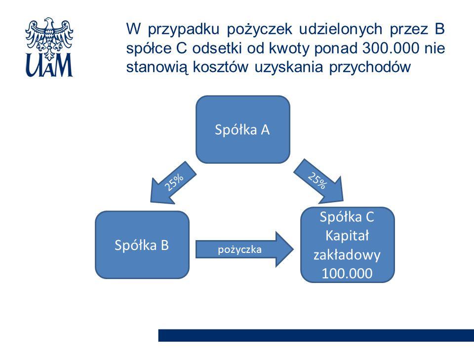W przypadku pożyczek udzielonych przez B spółce C odsetki od kwoty ponad 300.000 nie stanowią kosztów uzyskania przychodów
