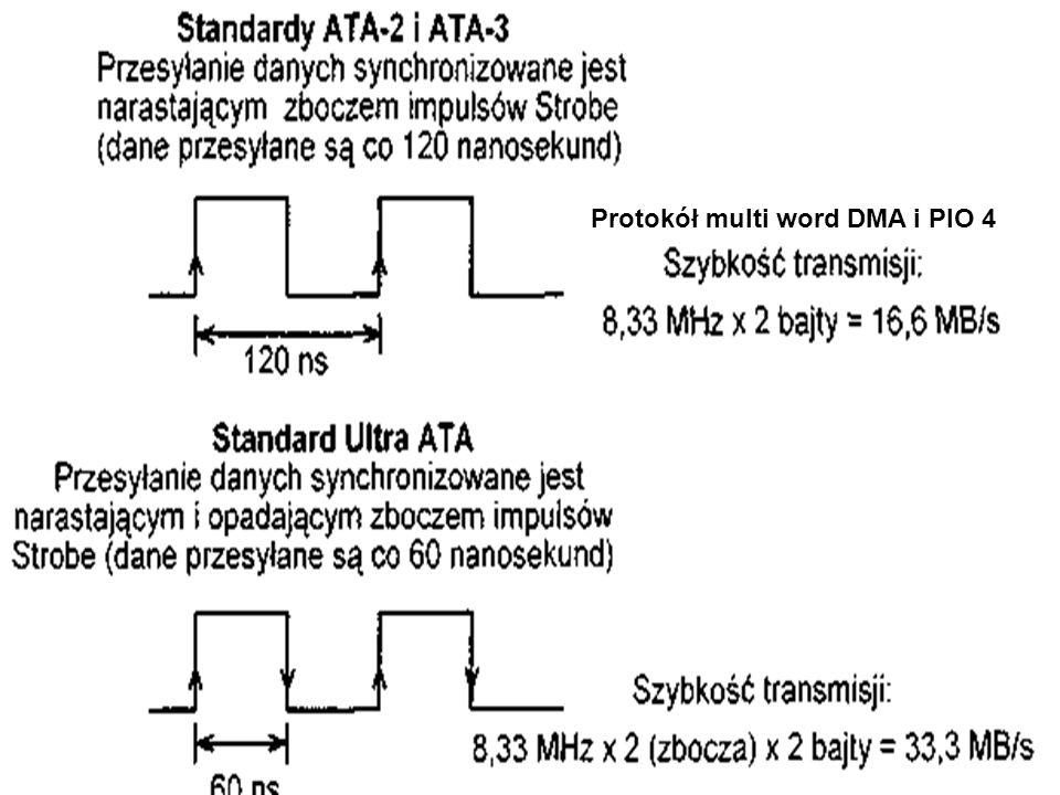 Protokół multi word DMA i PIO 4