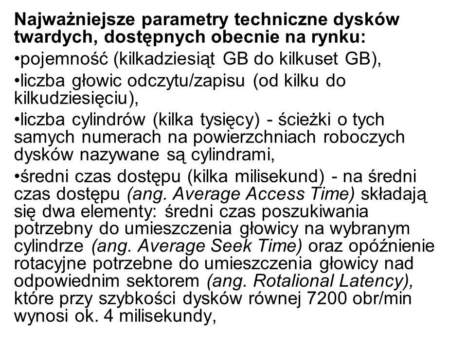 Najważniejsze parametry techniczne dysków twardych, dostępnych obecnie na rynku: