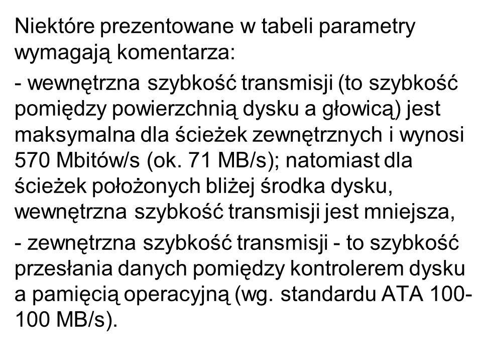 Niektóre prezentowane w tabeli parametry wymagają komentarza: