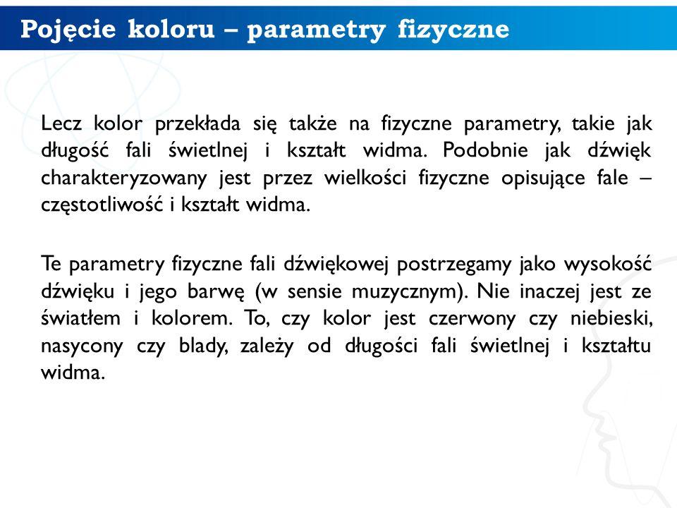 Pojęcie koloru – parametry fizyczne