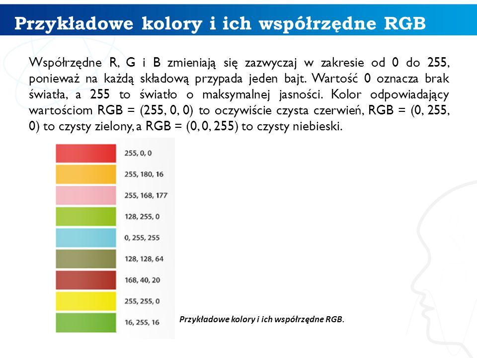 Przykładowe kolory i ich współrzędne RGB