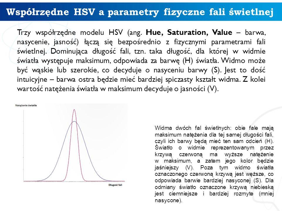 Współrzędne HSV a parametry fizyczne fali świetlnej