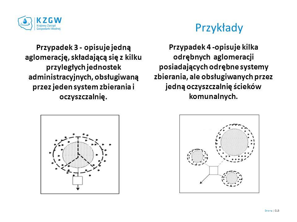 Przykłady