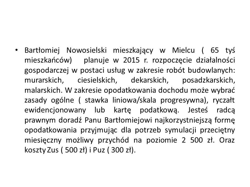 Bartłomiej Nowosielski mieszkający w Mielcu ( 65 tyś mieszkańców) planuje w 2015 r.