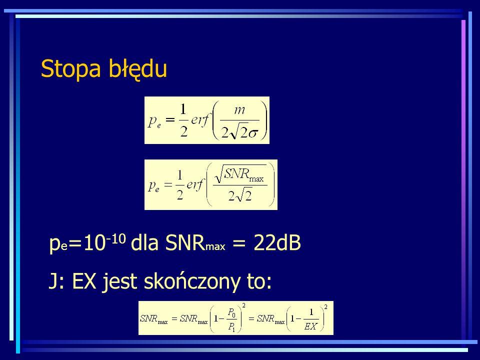 Stopa błędu pe=10-10 dla SNRmax = 22dB J: EX jest skończony to: