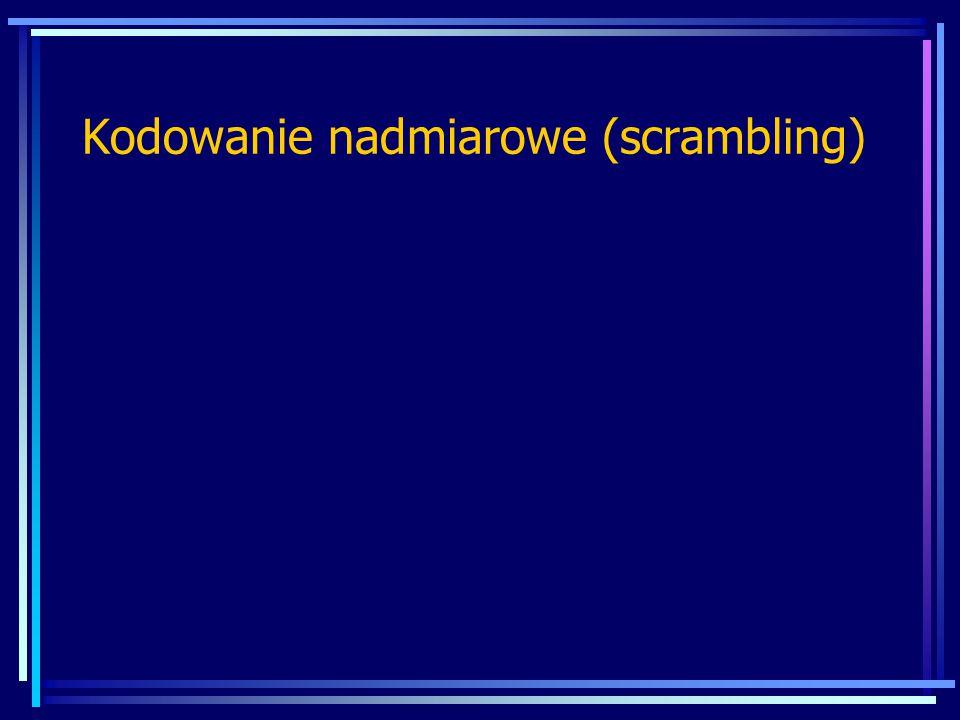 Kodowanie nadmiarowe (scrambling)