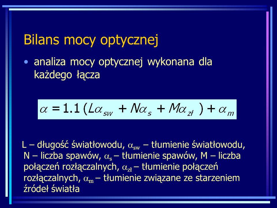 Bilans mocy optycznej analiza mocy optycznej wykonana dla każdego łącza.