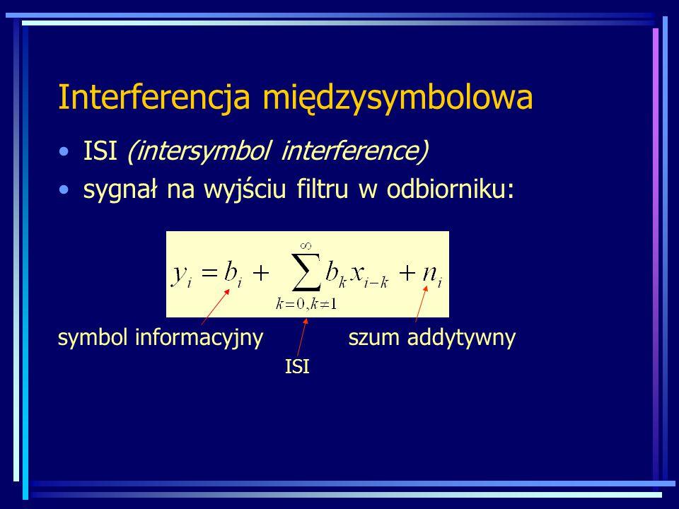 Interferencja międzysymbolowa