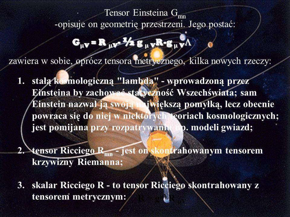 opisuje on geometrię przestrzeni. Jego postać: