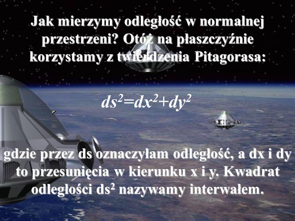Jak mierzymy odległość w normalnej przestrzeni