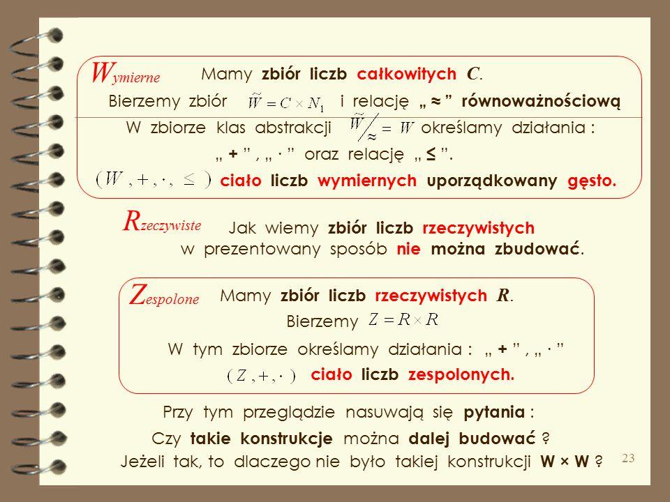 Wymierne Rzeczywiste Zespolone Mamy zbiór liczb całkowitych C.