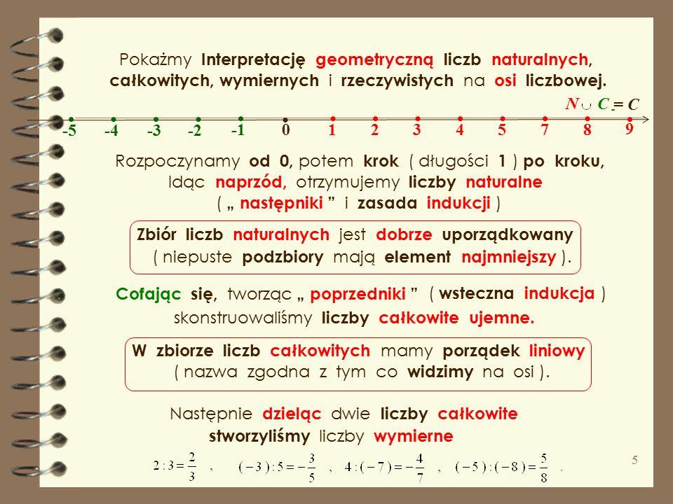 Pokażmy Interpretację geometryczną liczb naturalnych,