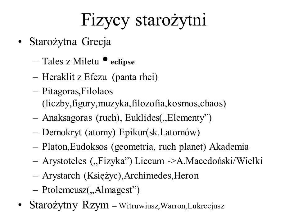 Fizycy starożytni Starożytna Grecja
