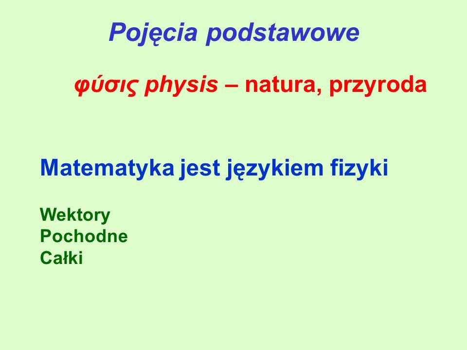 φύσις physis – natura, przyroda