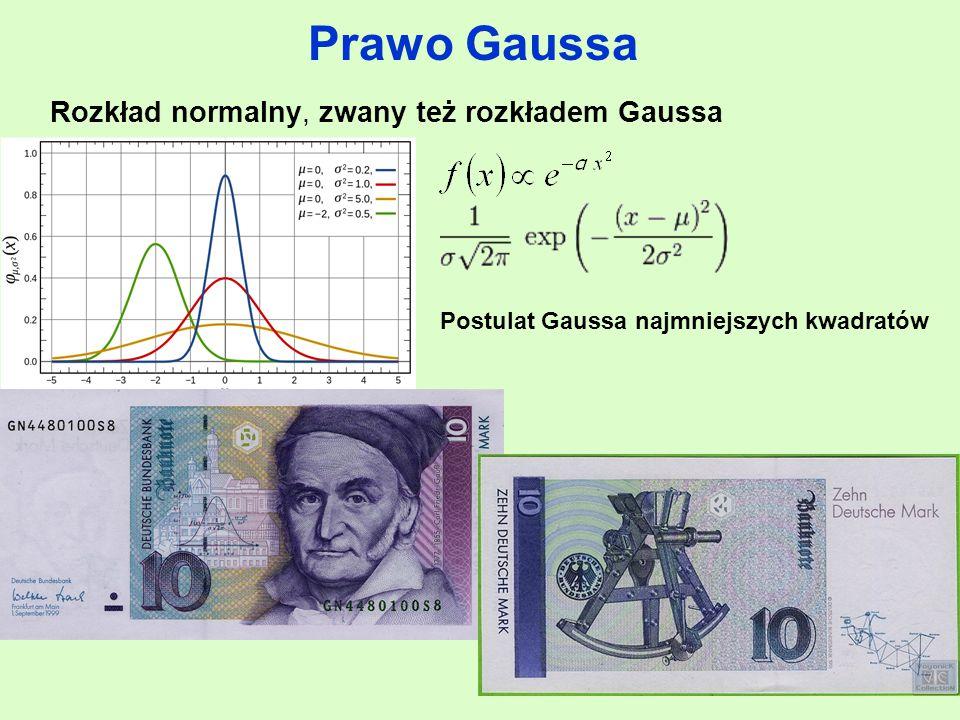 Postulat Gaussa najmniejszych kwadratów