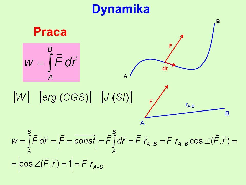 Dynamika A B F dr Praca F rA-B A B
