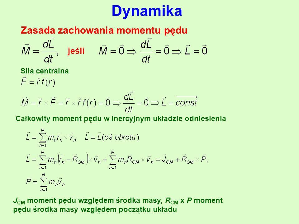 Dynamika Zasada zachowania momentu pędu jeśli Siła centralna