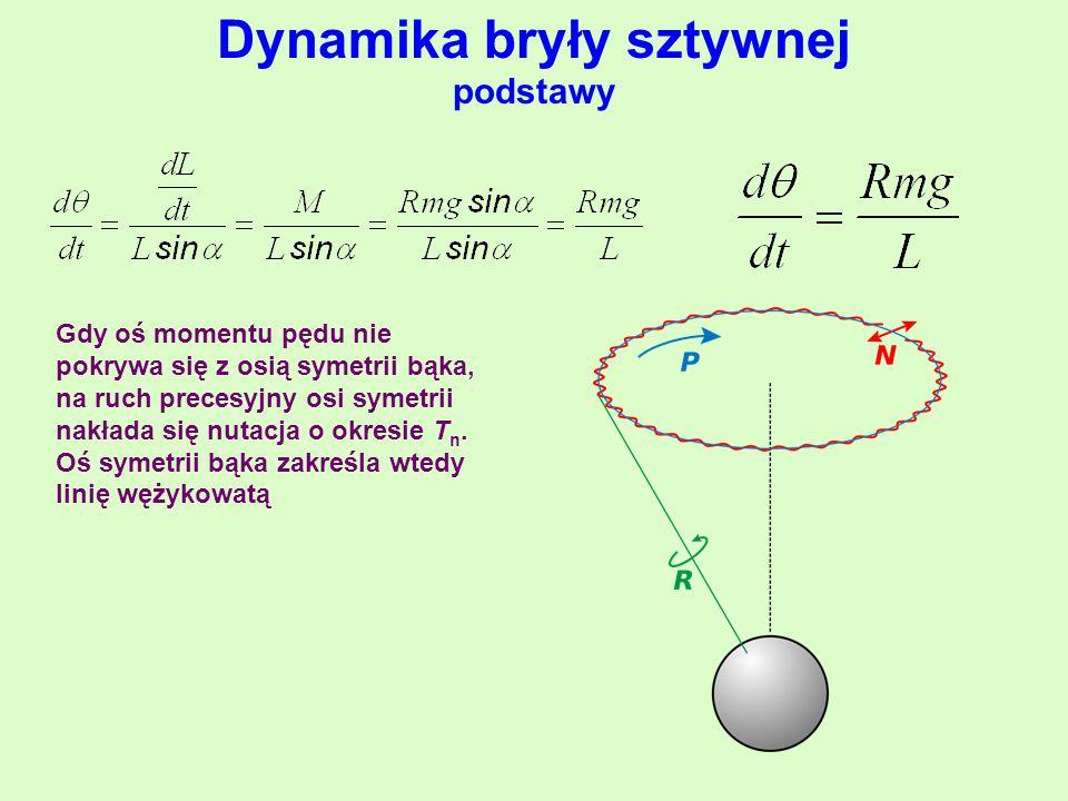 Dynamika bryły sztywnej