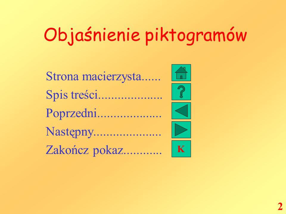Objaśnienie piktogramów