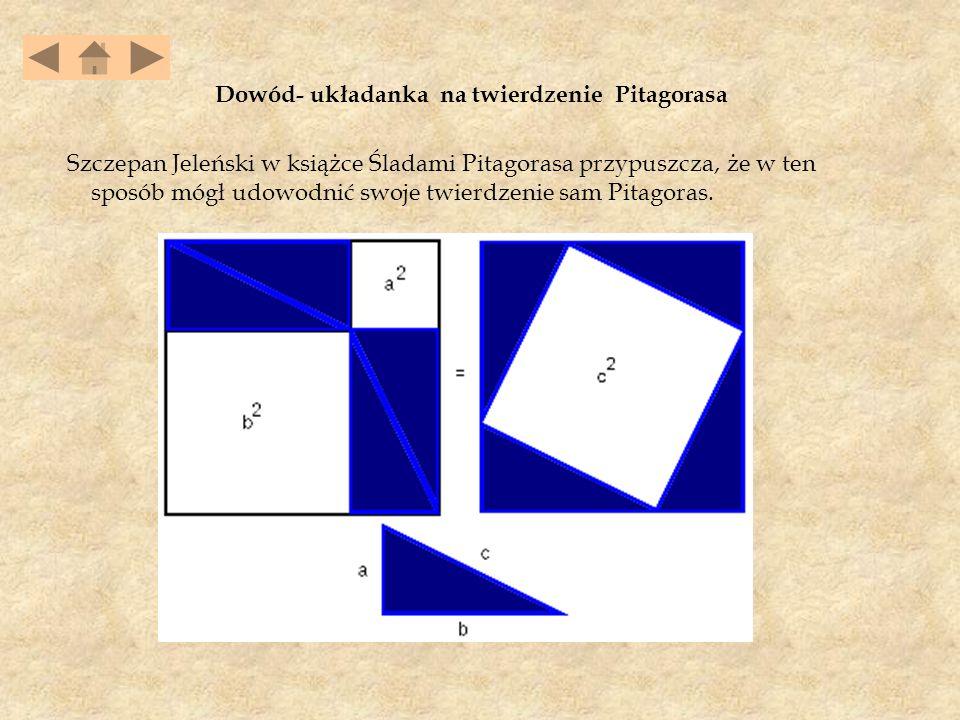 Dowód- układanka na twierdzenie Pitagorasa