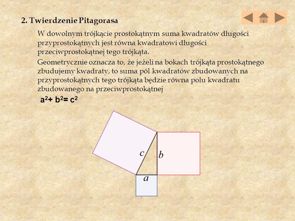 2. Twierdzenie Pitagorasa