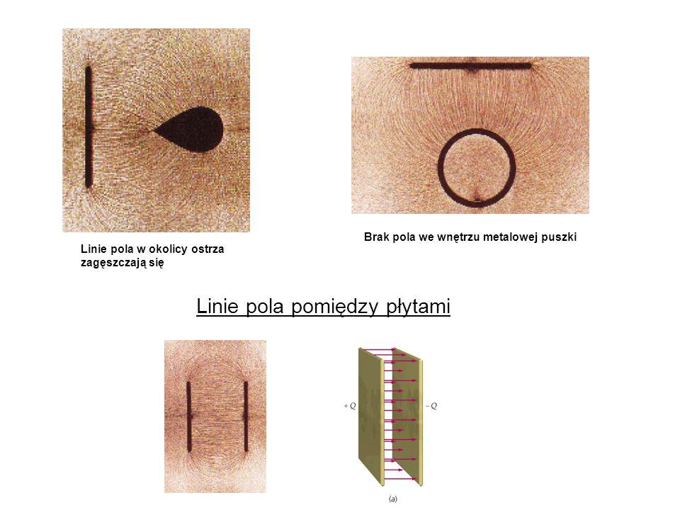 Linie pola pomiędzy płytami