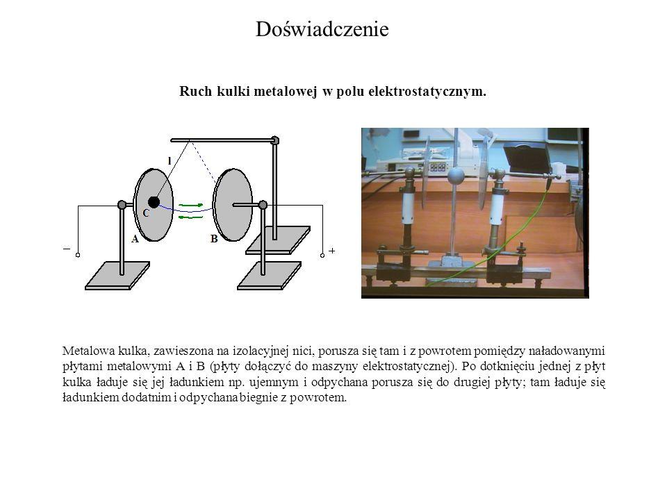 Doświadczenie Ruch kulki metalowej w polu elektrostatycznym.