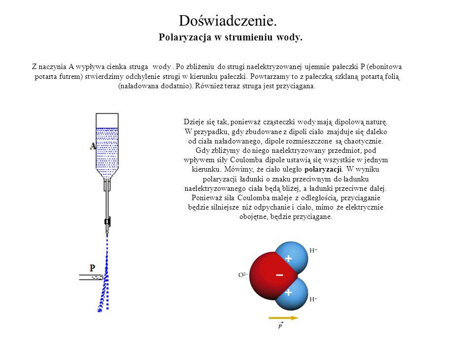 Doświadczenie. Polaryzacja w strumieniu wody.