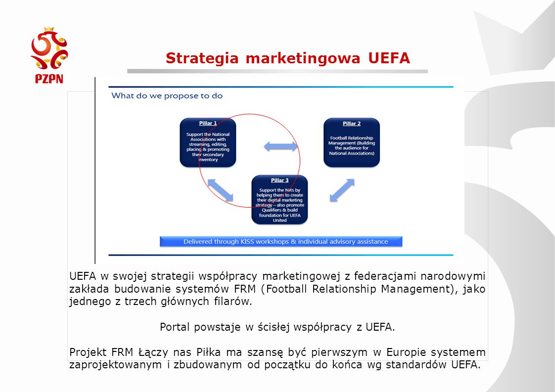 Strategia marketingowa UEFA