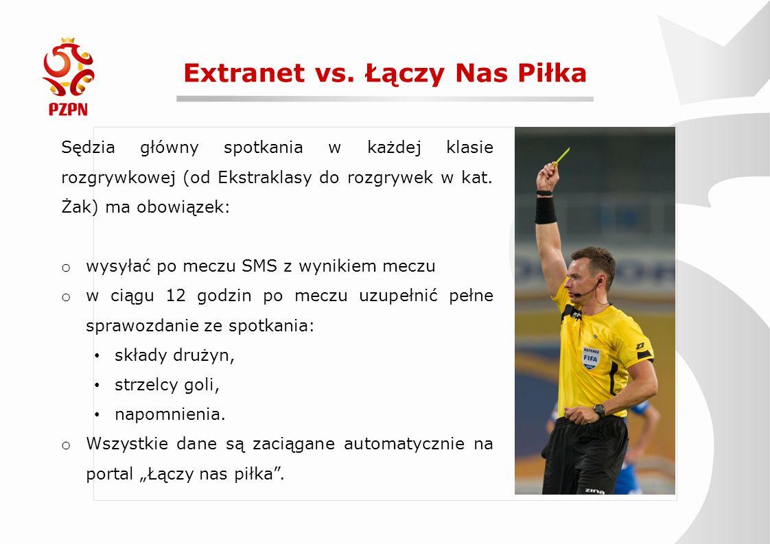 Extranet vs. Łączy Nas Piłka