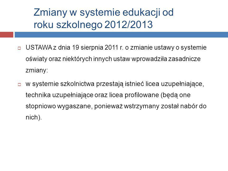 Zmiany w systemie edukacji od roku szkolnego 2012/2013