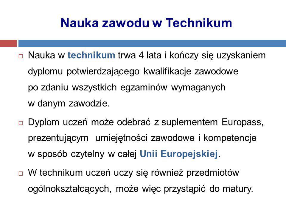 Nauka zawodu w Technikum