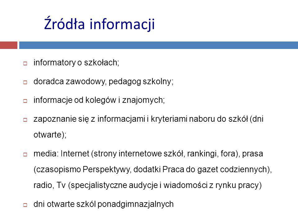 Źródła informacji informatory o szkołach;
